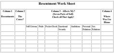 Worksheet Aa Step 4 Worksheets 1000 images about 4th step worksheets on pinterest wrestling study guides and effects of alcohol