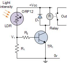 Electronics Tutorial about Light Sensor including Photocells, LDR, Photodiodes, Phototransistors, Photovoltaic Cells and Light Dependent Resistor Hobby Electronics, Electronics Basics, Electronics Storage, Electronics Components, Electronics Projects, Simple Electronic Circuits, Electronic Circuit Design, Battery Charger Circuit, Solar Charger