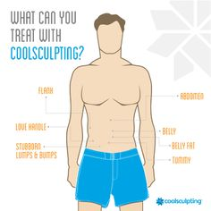 coolsculpting isn't just for women, men can freeze their