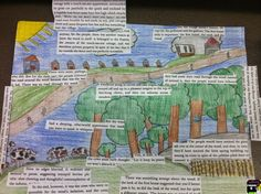 Blog Post:  Using actual text evidence, the students draw a picture of the setting and then cut out the text to prove it. Great way to get the kids to dig into text.