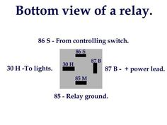 Relay layout.