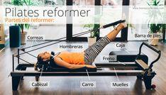 Partes de un reformer.  http://www.bienestarfitness.com/pilates/pilates-reformer/  #pilates #reformer #espalda #ejercicio #salud #fitness #bienestar