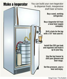 Make your own kegerator