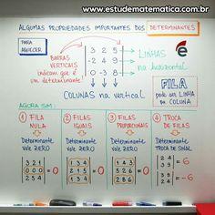 Mapa mental de determinantes
