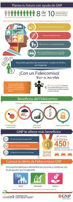 #GNP #seguros #herencia #futuro #testamento #viviresincreíble #patrimonio