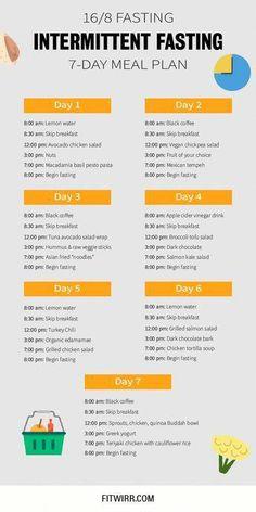 slabeste 1 kg pe zi