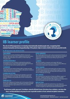 IB learner profile                                                                                                                                                                                 More
