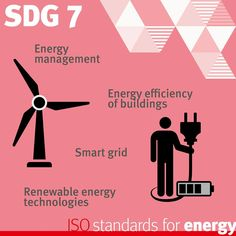 It's #SDGWednesday! SDG 7 focuses on clean, reliable and affordable energy. ISO standards like #ISO50001 help us solve the energy challenge by increasing energy efficiency, promoting the development of renewable energy technologies implementing energy management systems. Find out how: http://www.iso.org/iso/energy The United Nations launched the Sustainable Development Goals (#SDGs) to guide action for the next 15 years. http://www.iso.org/iso/energy