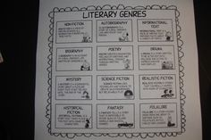 Reading--Genre reference sheet for my students' reading journals. Go Peanuts Gang! :)