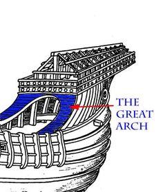 Venetian Carrack or Cocha by woodrat Model Ships, Western Australia, Logs, Middle Ages, Ceramic Pottery, Venetian, Sailing Ships, Nautical, Boats