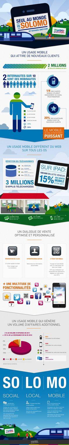 Voyages SNCF à la sauce SoLoMo (2011)