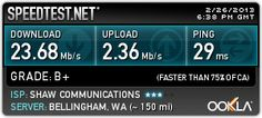 Speedtest with voip modem on inside of router.
