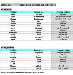 romanian adjectives/adverbs Romanian Language, Uni Life, Adverbs, English Lessons, Harvard, Passion, Tips, Language, Deutsch