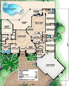 New House Ideas. Don't plan on moving, but I like this layout.