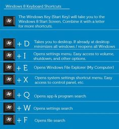 Windows 8 shortcuts