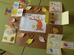 Libros que se abren de otoño Autumn Crafts, Fall Crafts For Kids, Projects For Kids, Autumn Activities, Book Activities, English Projects, Teacher Notebook, Teacher Hacks, Interactive Notebooks