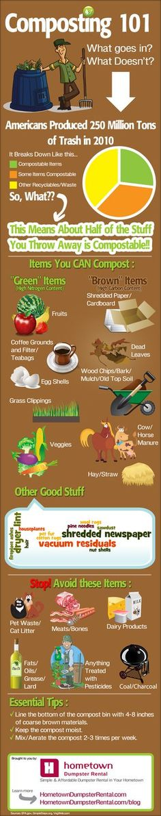Composting 101  this is a great chart for people thinking of composting - we compost, i swear by it, do it!!  we have TONS less trash then we used to!!  and healthy, healthy, organic garden - we use no treatments in our garden at all, not pesticides, or any chemicals at all - just natural.