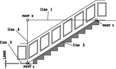 Image Result For Wainscoting Molding Home