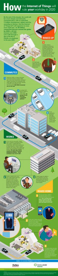 Infographic: How The Internet of Things will Rule your Workday in 2020 #Infographics