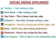 Social media explained through cake
