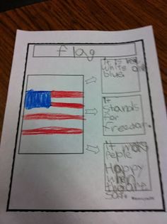 I never got around to posting pictures from the America unit created by Mrs. My kids had so much fun with this unit, they loved it. Kindergarten Social Studies, Kindergarten Language Arts, Social Studies Classroom, Homeschool Kindergarten, Teaching Social Studies, Teaching Tips, Thinking Maps, Patriotic Symbols, Classroom Projects