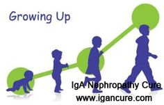 What Is Life Expectancy in Children with FSGS