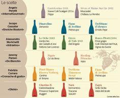 """Il nostro Zagra descritto come """"un Grillo che si distingue, un attivatore di atmosfere marine"""" diventa uno dei migliori vini bianchi dell'estate 2015, secondo Il Corriere Della Sera."""