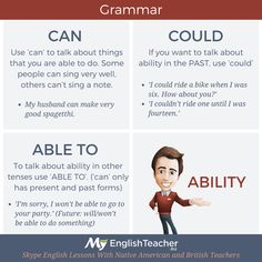 Ability in English Grammar: Can, Could, Able to