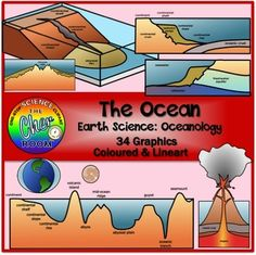 You'll be getting 8 diagrams, each diagram comes in coloured and lineart, labelled and non-labelled versions to teach about the ocean.Included diagrams:Continental Shelf, Slope and RiseOcean Floor (Includes abyssal plain)TideVolcanic IslandFreshwater AquiferSubmarine Canyon and Abyssal Fan (3D)Seamount Guyot