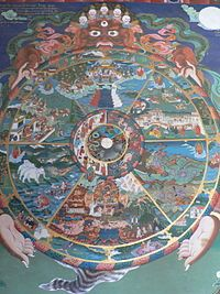 Saṃsāra - is the repeating cycle of birth, life and death (reincarnation) as well as one's actions and consequences in the past, present, and future in Hinduism, Buddhism, Bon, Jainism, Taoism[1] and Sikhism