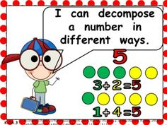 Bright posters for Kindergarten Math Common Core Standards! Illustrated to help students understand the standard Common Core Curriculum, Common Core Math, Common Core Standards, Fun Math, Math Activities, Maths, Math Poster, Math School, Math Addition