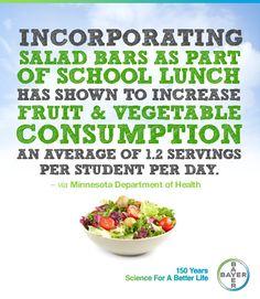 Fruit & vegetable bars may lower food waste in school food service programs! – Via Team Nutrition Iowa