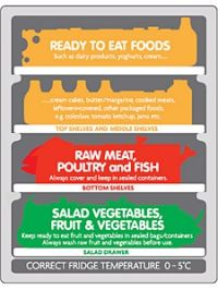 Chilling Food Safety Facts