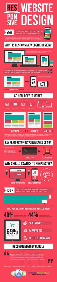 Responsive design is a must. Create your own personalised responsive website today. Visit us on http://www.twmg.com.au or give us a call on 1300 911 772