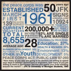 Peace Corps Infographic breaks down what Peace Corps is all about