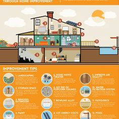 Raising The Value Of Your Home