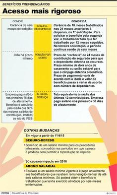 Jornal Agora | Regras do auxílio-doença e pensão por morte da MP ...
