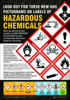 Chemical Safety Poster inc GHS identification. A3 sized Safety Poster.