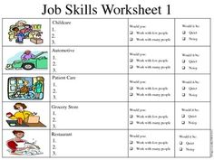 A selection of 5 worksheets from Axis Education's Job skills ...