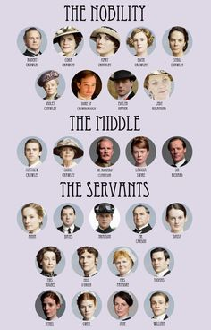 Downton Abbey : Photo