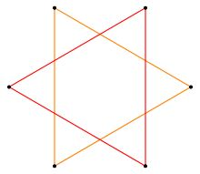 Regular star figure 2(3,1).svg Classical Elements, Vampire Hunter, Triangle, Spirituality, Concept, Crafty, History, Stars, Drawings
