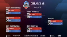 Halo Championship Series | Halo - Official Site