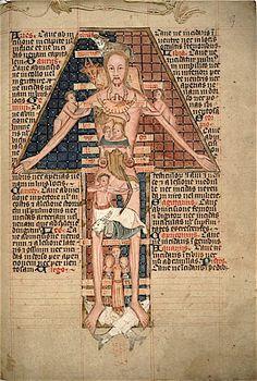 Zodiac man from Nicholas of Lynn's astronomical manuscript/calendar, English, after 1387