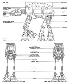 The All Terrain Armored Transport (AT-AT) walker, also known as the Imperial Walker, was a major. Star Wars Film, Nave Star Wars, Star Wars Art, Star Trek, At At Walker, Starwars, Caza Tie, Star Wars Zeichnungen, Images Star Wars