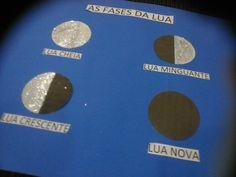 Trabalho de ciências!!! #as fases da lua