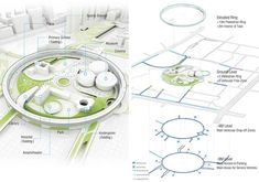 Hanking Nanyou Newtown Urban Planning Design Proposal / Jaeger and Partner Architects,diagram 02