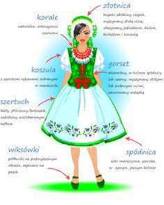 mama z Śląsk, tata z Przymorza haha Folk Fashion, Ethnic Fashion, Polish Embroidery, Polish Clothing, Polish People, Poland History, Polish Language, Polish Folk Art, Folk Costume