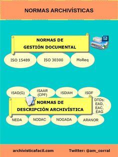 62 Ideas De Gestión De La Información Gestion Biblioteconomía Archivadores