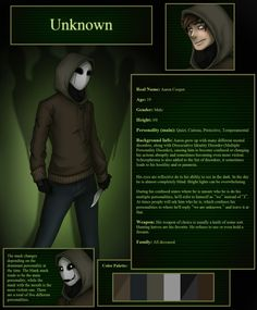 Unknown: Character Sheet by abbottcreations
