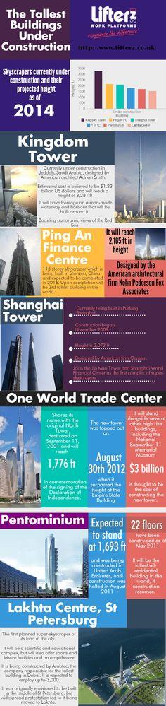 The Tallest Buildings Under Construction #tallestbuilding #skyscrapers